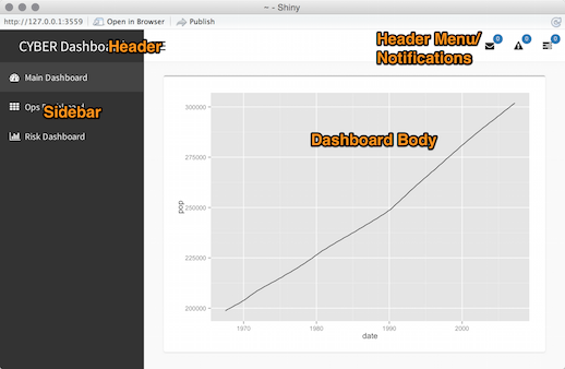 Building [Security] Dashboards w/R & Shiny + shinydashboard